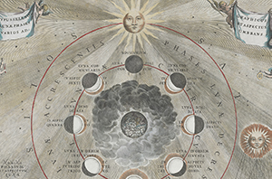 The Selenographic Phases of the Moon