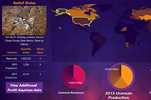 Uranium: Interactive World Map