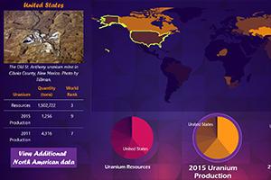 Uranium: Interactive World Map